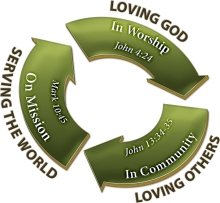 Love God - Love Others - Serve The World arrows - white bg